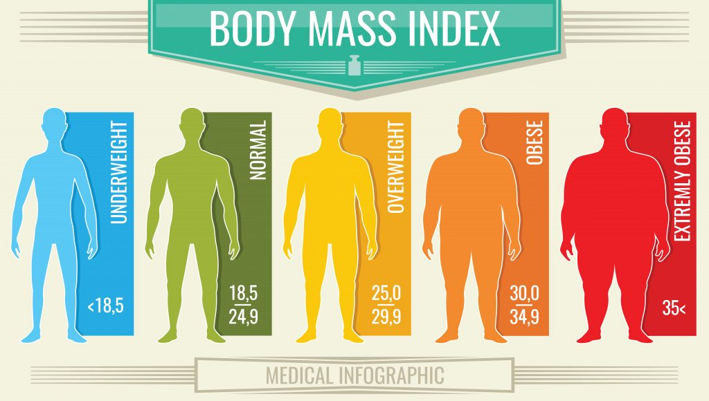 body mass index fot health life, obesity and overweight illustration-img-blog
